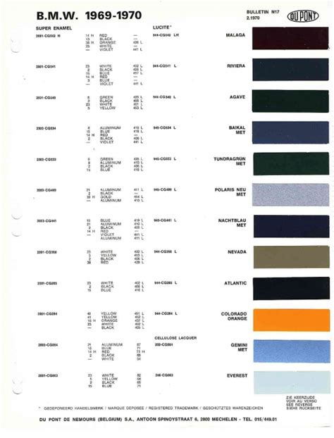 What color is this paint experts page 2 02 general discussion