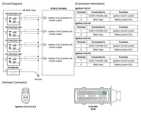 kia soul electrical schematic get free image about