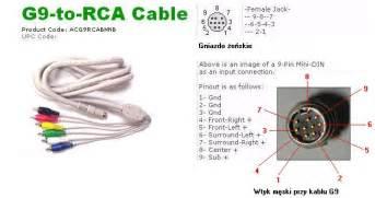 kabel 9 pin mini din 6xcinch kupię elektroda pl