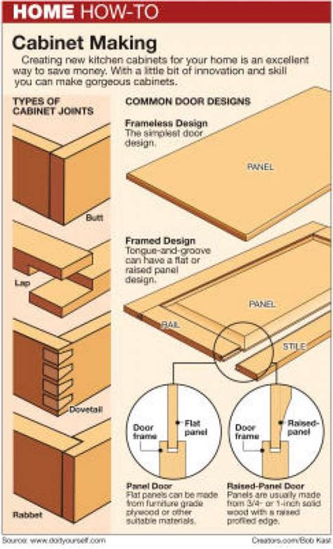 cabinets strength based  proper wood joints houston