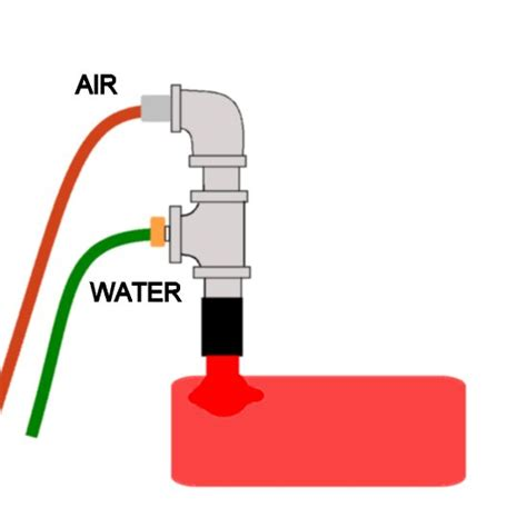 How To Flush A Radiator With A Garden Hose by Radiator Flush Kit Australia