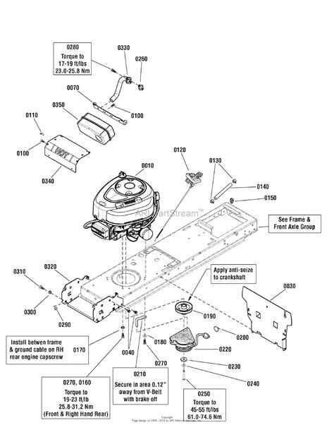 briggs and stratton engine parts diagram briggs and stratton lawn mower parts diagram images