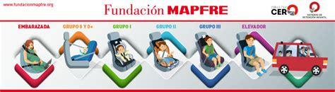 caracteristicas sillas de coche grupo  fundacion mapfre