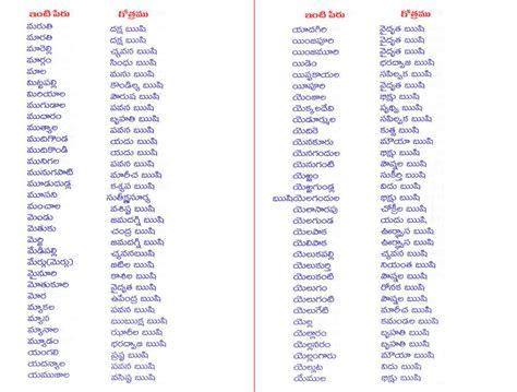 Section 106 Agreement Wiki by Read Book Padmashali Vamsa Vruksham Pdf Pdf Read Book