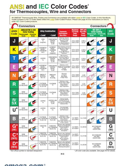 ansi color codes ansi safety color code docshare tips