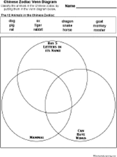 who invented the venn diagram venn mathematician enchantedlearning
