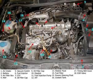 piana zamiast paliwa w przewodzie paliwowym 1 9 alh 2001