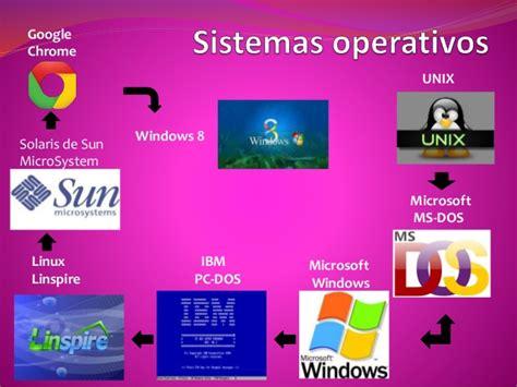 imagenes de sistemas operativos virtuales tipos de sistemas operativos existentes