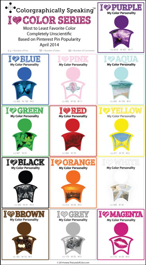favorite color meaning favorite colors winners and losers agree or disagree with
