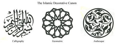 what does pattern in art mean the evolution of style pattern in islamic art