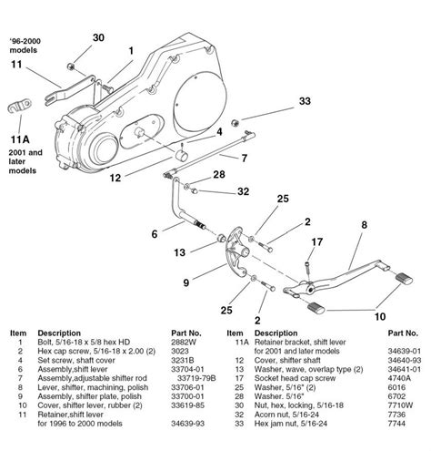 diagram of motorcycle controls dyna forward controls harley davidson forums