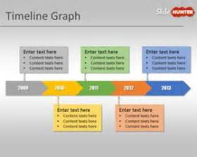 timeline graph template free timeline powerpoint templates