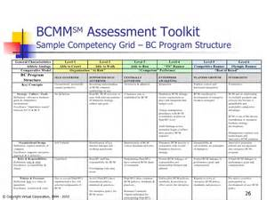 business continuity maturity model workshop agenda