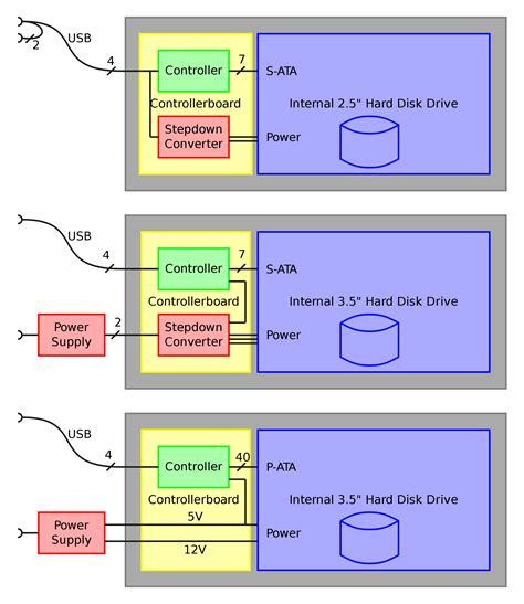file external hdd principle wiring diagram svg