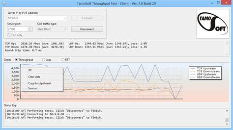 data diode throughput throughput test tools free backupsongs