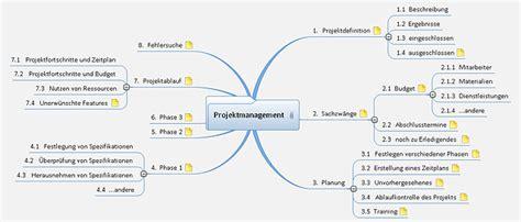 Vorlage Word Mindmap Mindmap Vorlage Projektmanagement