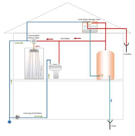 100 unvented cylinder wiring diagram water