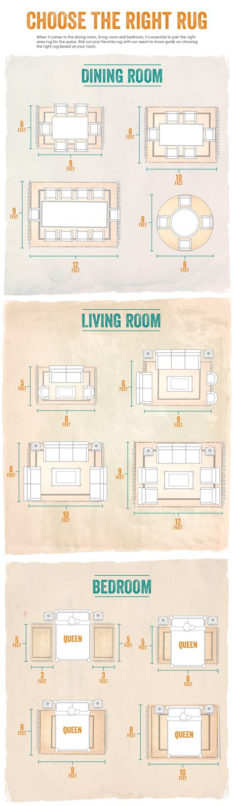 how to select the right carpet for living room choose the right rug for your space discover