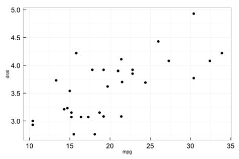 ggplot theme axis ticks x r can ggplot change the direction of axis ticks from