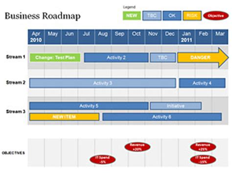 business road map templates business roadmap with swot timeline visio template