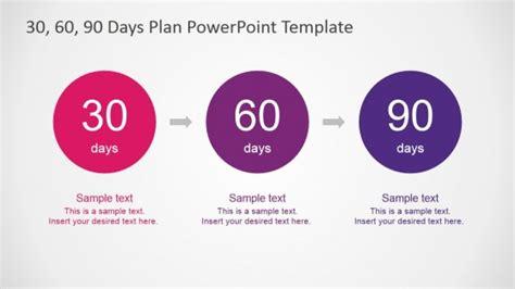 30 60 90 Days Plan Powerpoint Template Slidemodel 30 60 90 Day Plan Powerpoint