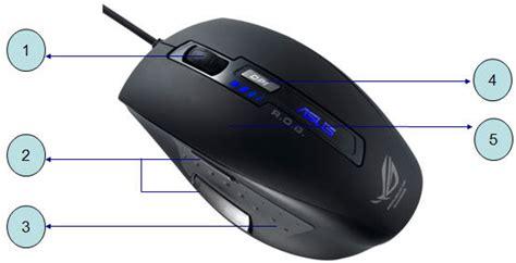 Asus Mouse R O G Sica Black gx850 rog republic of gamers asus global