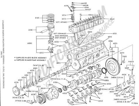 international v8 engine diagram get free image about