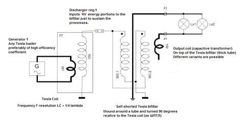 Free Energy Generator Tesla Free Energy Kapanadze Free Energy Generator Schematics
