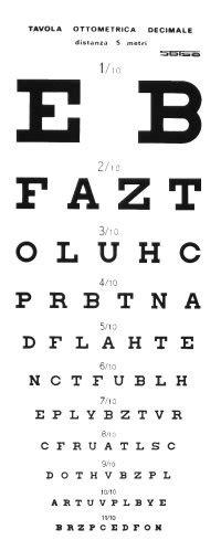 tabella lettere oculista supervisione