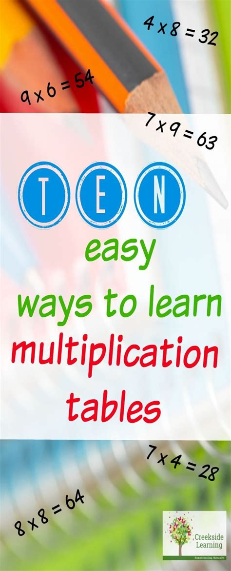 easy way to learn multiplication tables 149 curated math multiplication division ideas by