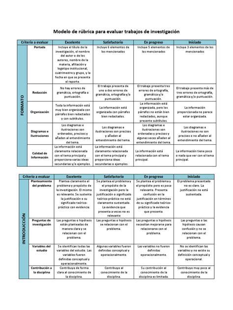 preguntas de investigacion nutricion modelos de r 250 brica para evaluar trabajos de investigaci 243 n
