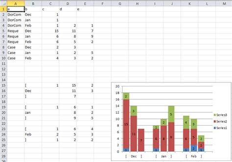 grouped stacked chart in excel