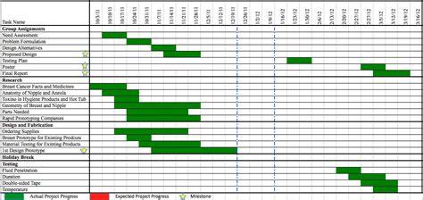 liquid template include 18 liquid template include vdot s winter budget