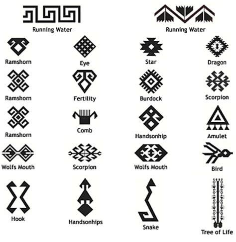 turkish rug symbols rug design elements