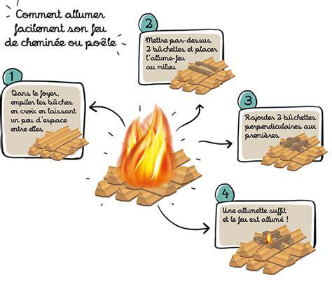 Faire Un Feu De Cheminee by Comment Allumer Un Bon Feu De Bois Pour Cheminee Ou Poele