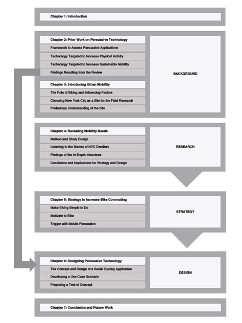 structure dissertation structure of a thesis typical thesis structures monash