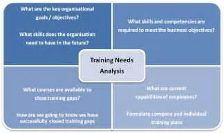 simple needs analysis template needs analysis the educators
