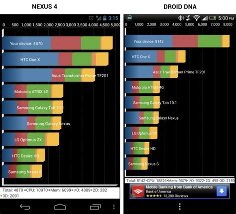 doodle jump galaxy s3 lg nexus 4 vs samsung galaxy s3 benchmark