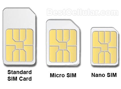 Standard Sim Card To Micro Sim Card Template by Nano Sim Card Dimensions Best Image Hd