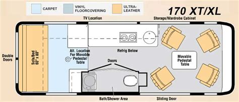 type b motorhome floor plans b motorhome floor plans roaming times rv news and overviews
