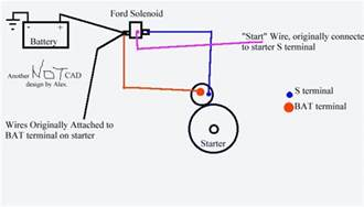 55 chevy hei wiring diagram get free image about wiring diagram