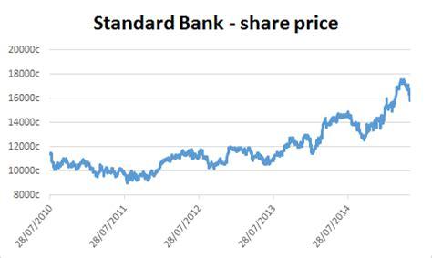 About The Company Standard Bank Ltd Jse Sbk