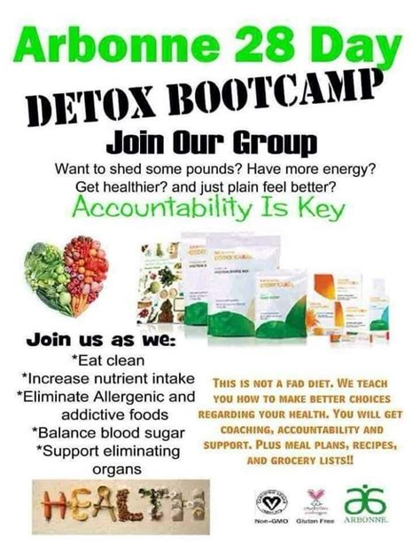 How To Detox After New Year by 161 Best Images About Arbonne 30 Days To Healthy Living On