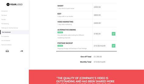 vesting schedule template business schedule templates define vesting schedule and