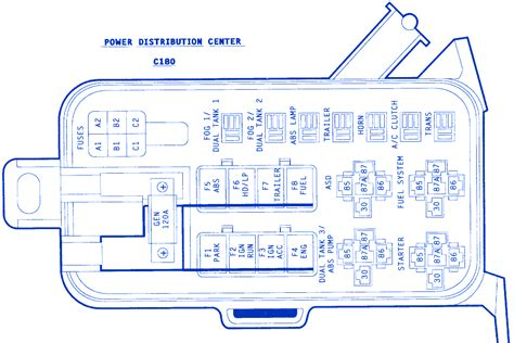 Dodge 1500 5 2l 1995 Instrument Fuse Box Block Circuit