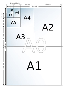 format askep b1 b6 format papieru wymiary a4 a3 a5 a2 a1 a0 a6 b1 b5 b2 dl
