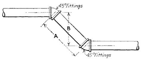 Degree In Plumbing by Measurements