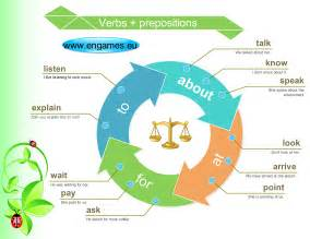 verbs and prepositions for elementary students to