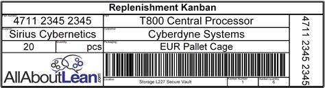 kanban replenishment card template kanban card design allaboutlean