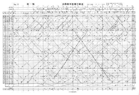 file train schedule of sanin line japan 1949 09 15 png